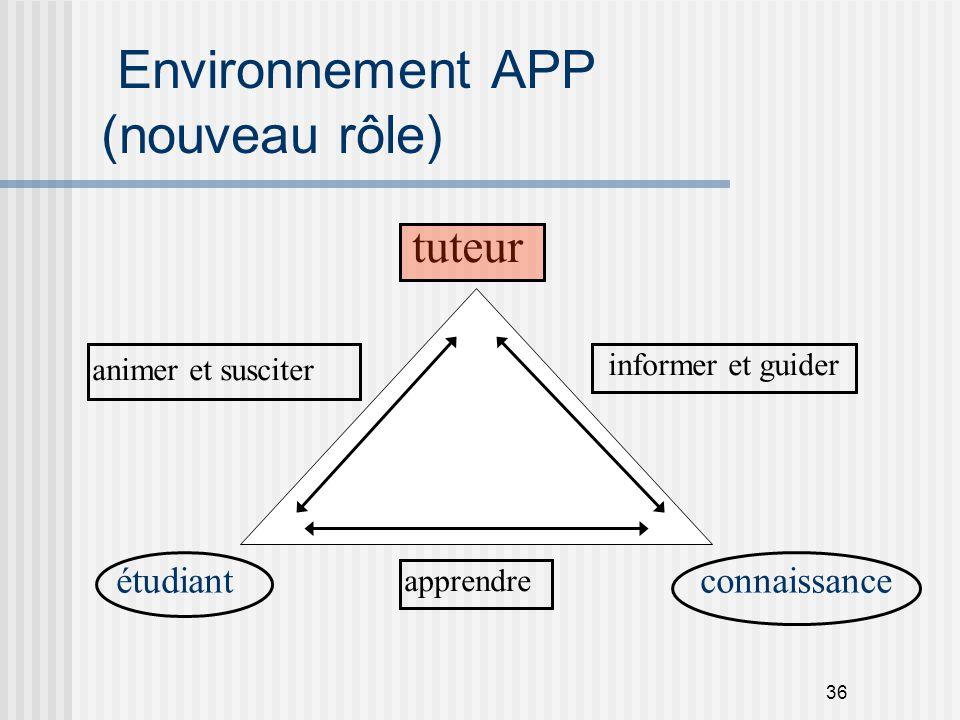36 Environnement APP (nouveau rôle) connaissance tuteur étudiant informer et guider animer et susciter apprendre