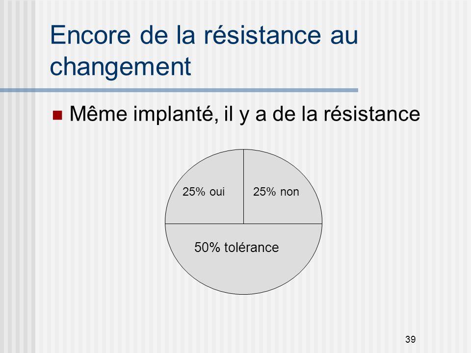 39 Encore de la résistance au changement Même implanté, il y a de la résistance 25% oui25% non 50% tolérance