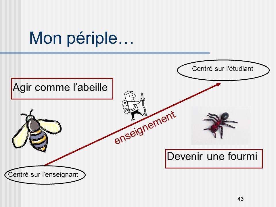 43 Mon périple… Agir comme l'abeille Devenir une fourmi enseignement Centré sur l'étudiant Centré sur l'enseignant