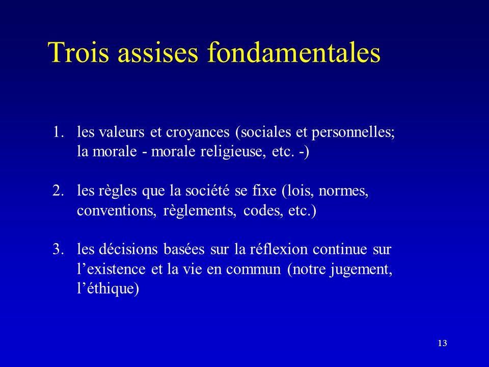 Trois assises fondamentales 1.les valeurs et croyances (sociales et personnelles; la morale - morale religieuse, etc. -) 2.les règles que la société s