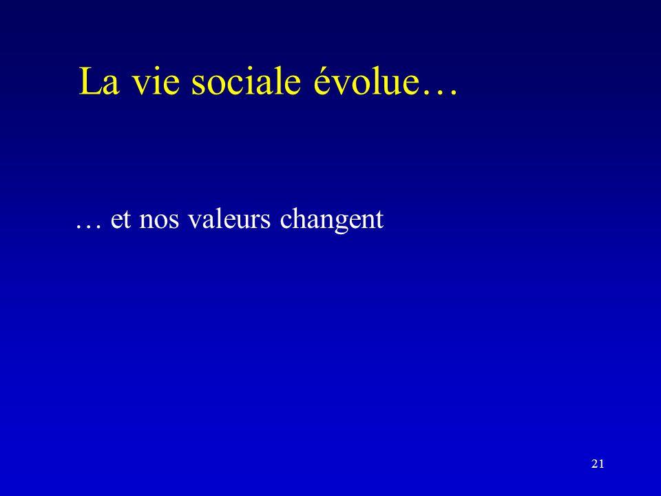 La vie sociale évolue… … et nos valeurs changent 21