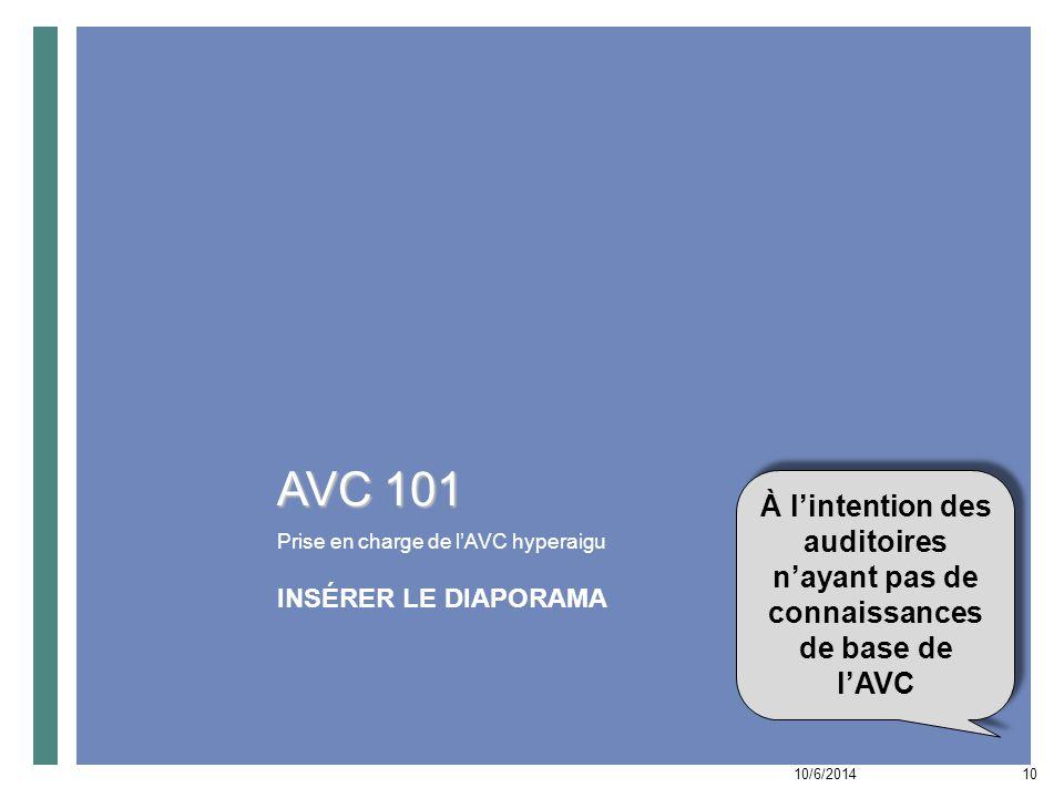 10/6/201411 Prise en charge de l'AVC hyperaigu Soins préhospitaliers de l'AVC 45 min
