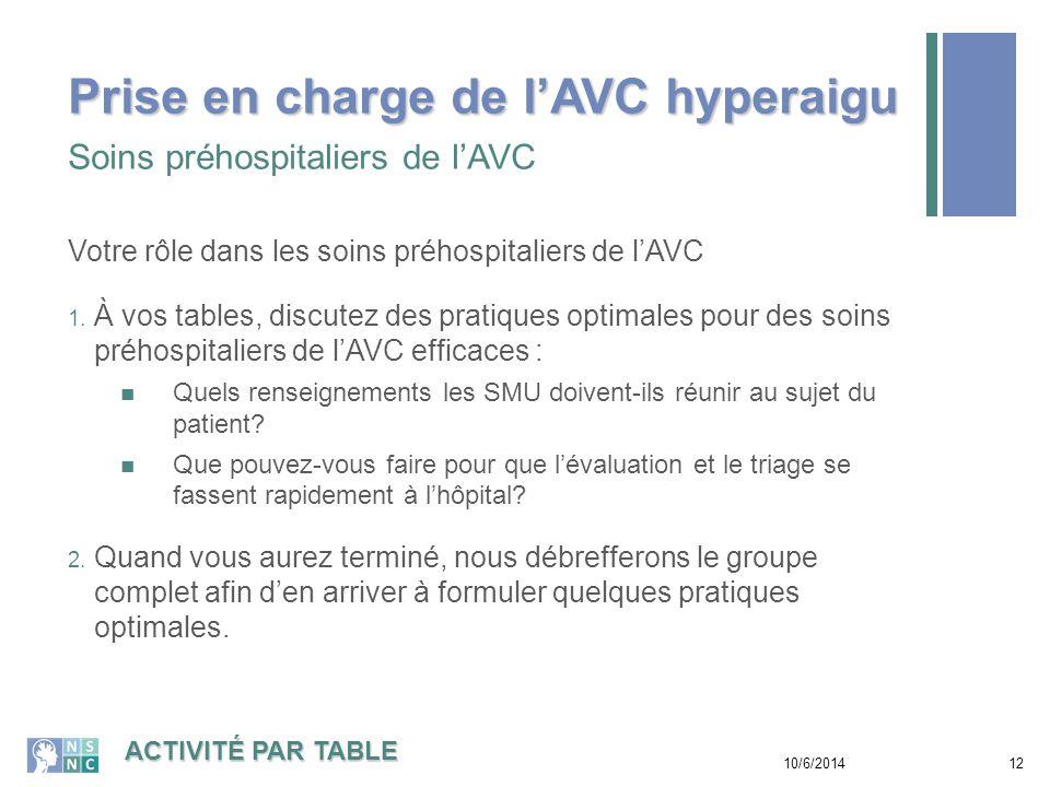 Le patient devrait être immédiatement transporté à l'établissement le plus proche qui fournit des soins d'urgence pour l'AVC (RPO 3.1) Le patient ou d'autres membres du public doivent immédiatement communiquer avec les SMU.