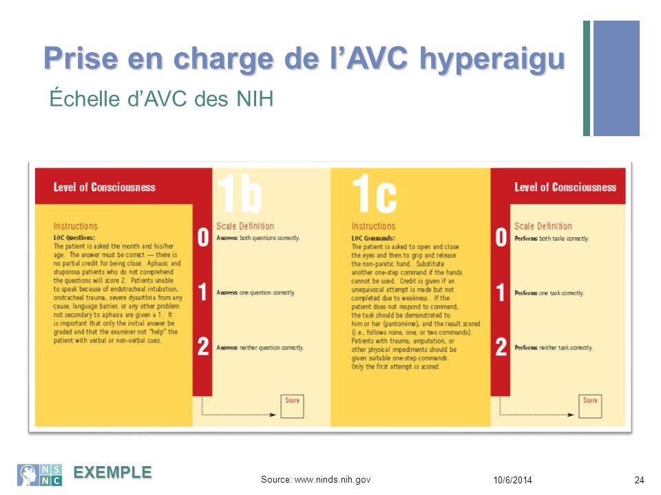Échelle d'AVC CNS 10/6/201425 Prise en charge de l'AVC hyperaigu La Canadian Neurological Scale (échelle neurologique canadienne) a été conçue en vue de servir d'outil clinique simple permettant d'évaluer l'état neurologique de patients d'AVC aigu.