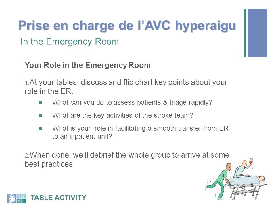 Your Role in the Emergency Room 1. At your tables, discuss and flip chart key points about your role in the ER: What can you do to assess patients & t