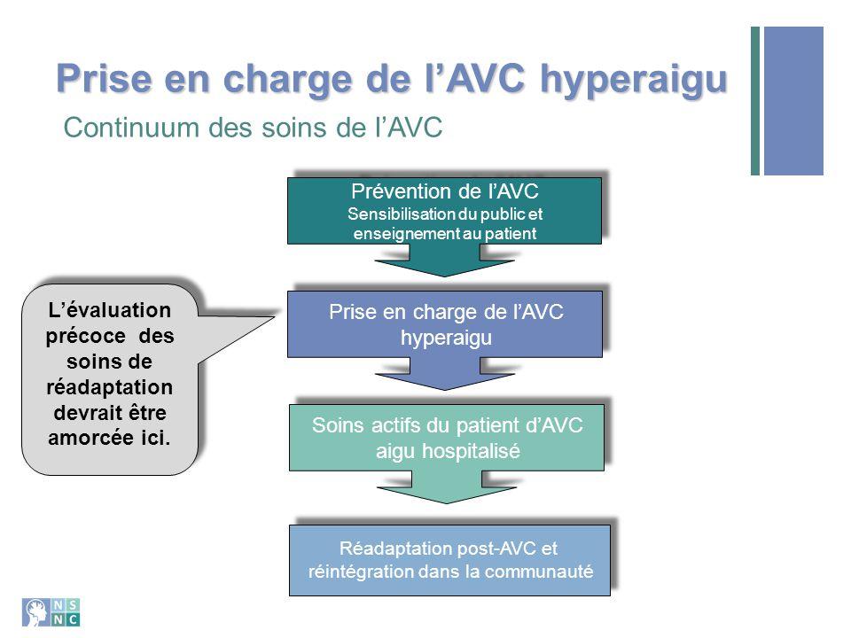 L'AVC aigu est une urgence médicale et l'optimisation des soins donnés à l'extérieur de l'hôpital améliore les résultats de santé du patient.