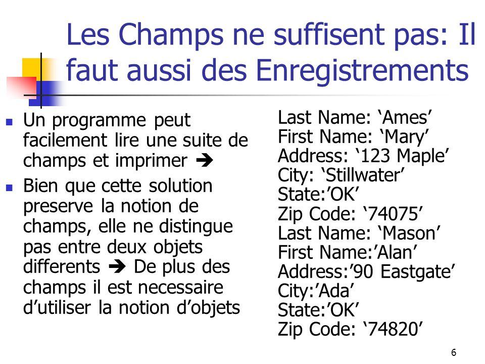 6 Les Champs ne suffisent pas: Il faut aussi des Enregistrements Un programme peut facilement lire une suite de champs et imprimer  Bien que cette solution preserve la notion de champs, elle ne distingue pas entre deux objets differents  De plus des champs il est necessaire d'utiliser la notion d'objets Last Name: 'Ames' First Name: 'Mary' Address: '123 Maple' City: 'Stillwater' State:'OK' Zip Code: '74075' Last Name: 'Mason' First Name:'Alan' Address:'90 Eastgate' City:'Ada' State:'OK' Zip Code: '74820'