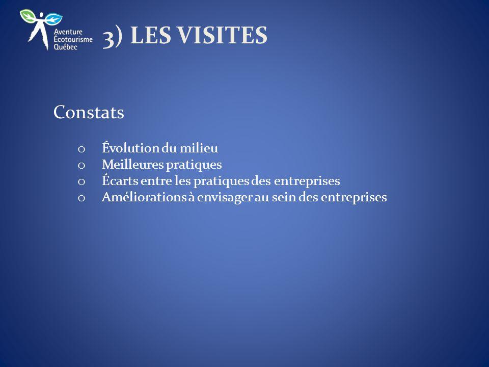 3) LES VISITES Constats o Évolution du milieu o Meilleures pratiques o Écarts entre les pratiques des entreprises o Améliorations à envisager au sein des entreprises