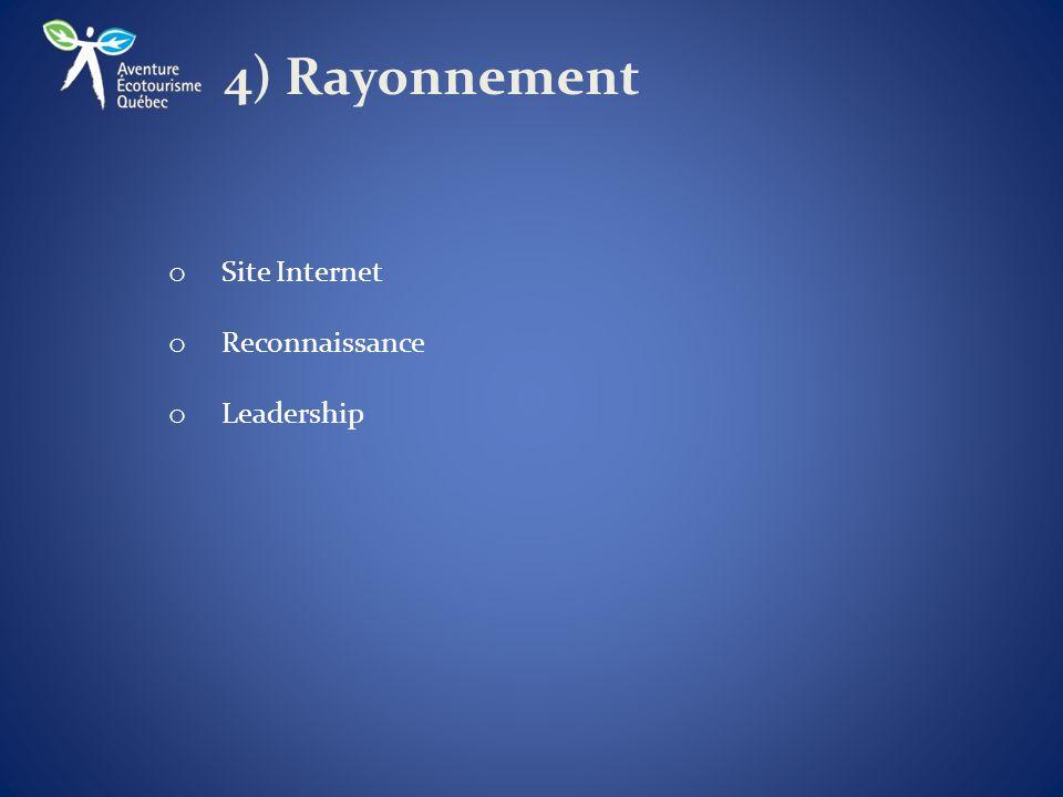 4) Rayonnement o Site Internet o Reconnaissance o Leadership