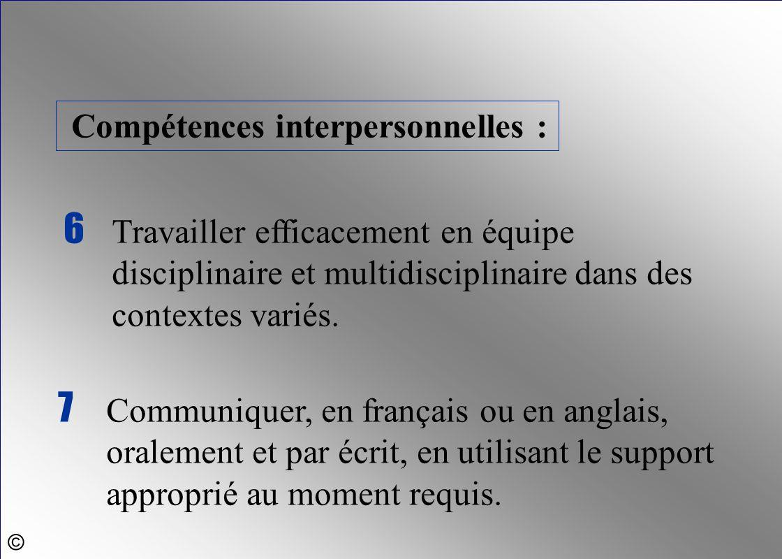 6 Travailler efficacement en équipe disciplinaire et multidisciplinaire dans des contextes variés. 7 Communiquer, en français ou en anglais, oralement