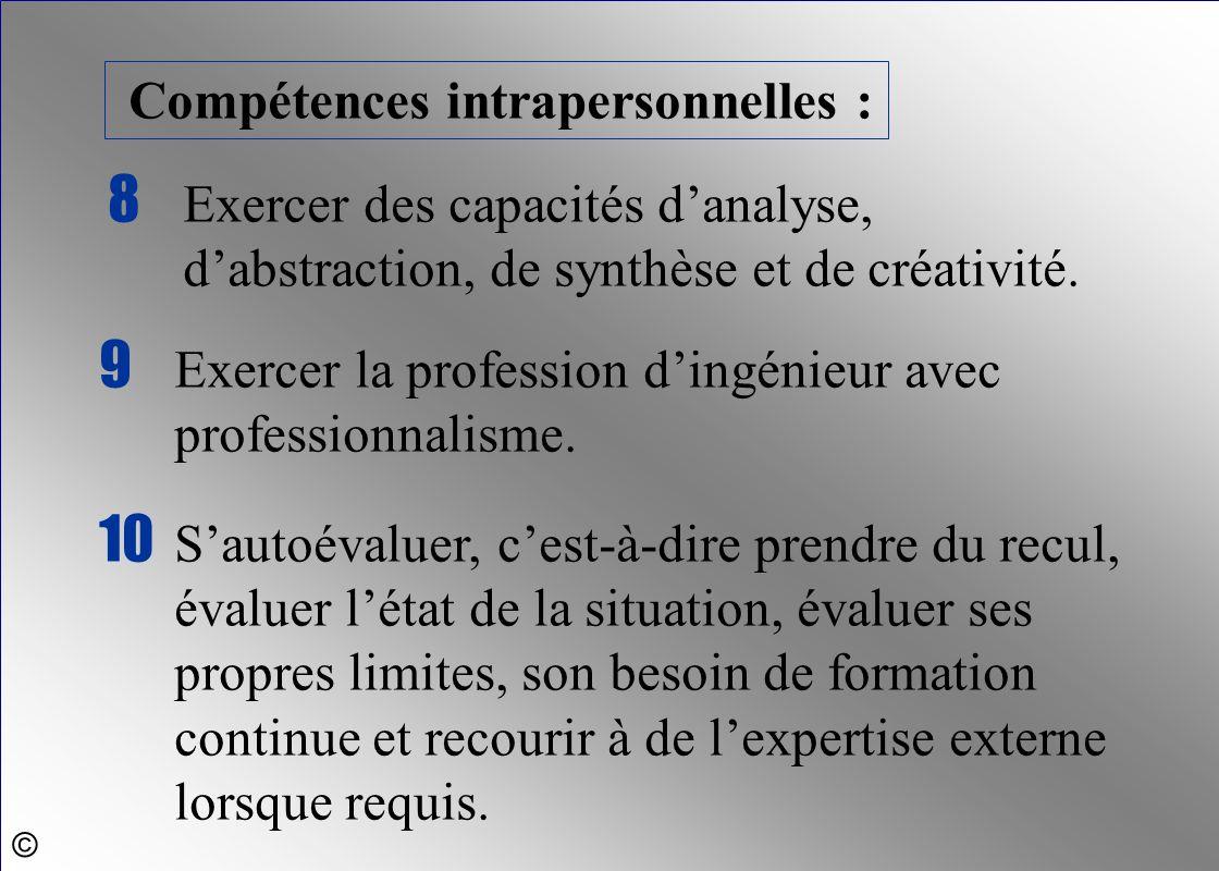 8 Exercer des capacités d'analyse, d'abstraction, de synthèse et de créativité. 9 Exercer la profession d'ingénieur avec professionnalisme. 10 S'autoé