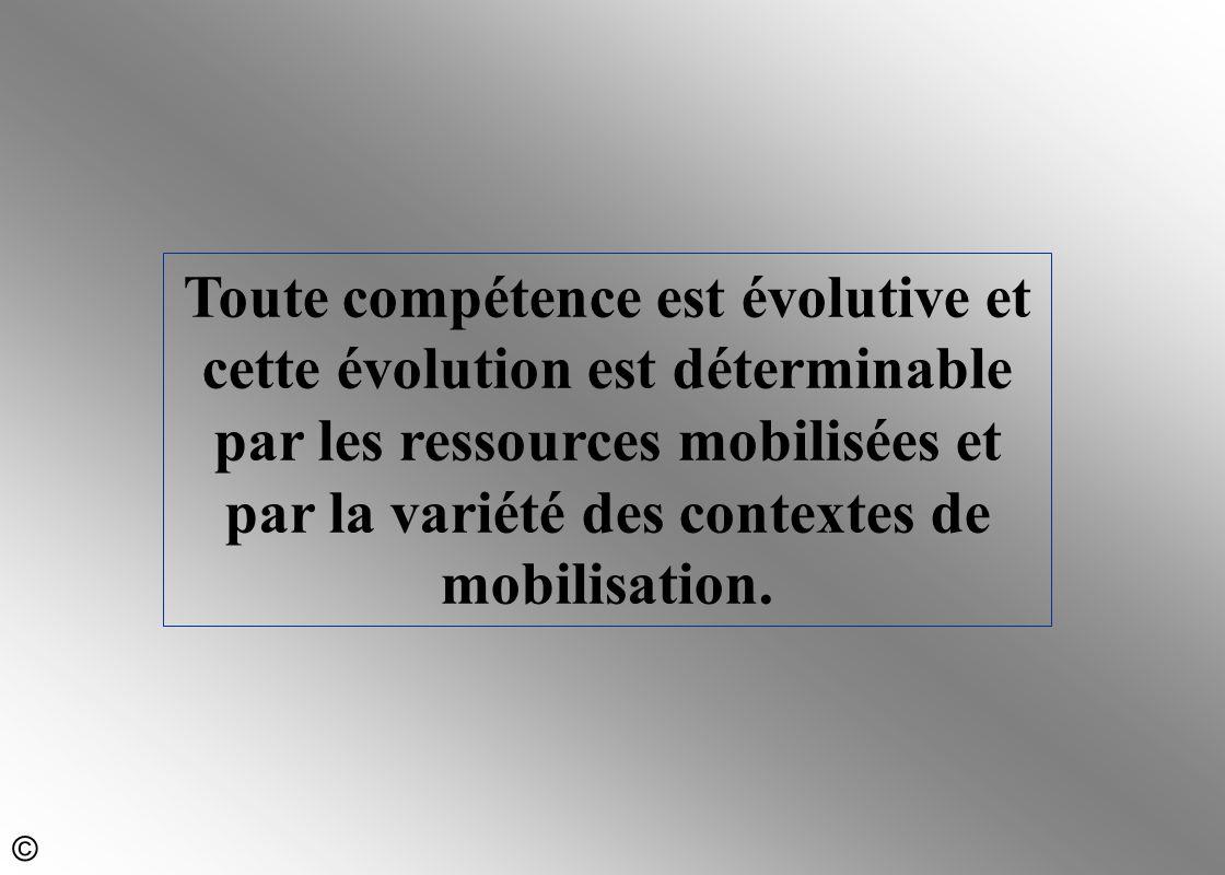 Toute compétence est évolutive et cette évolution est déterminable par les ressources mobilisées et par la variété des contextes de mobilisation. ©