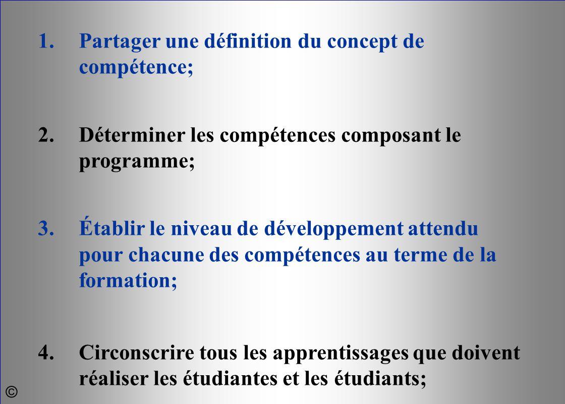 1.Partager une définition du concept de compétence; 2.Déterminer les compétences composant le programme; 3.Établir le niveau de développement attendu