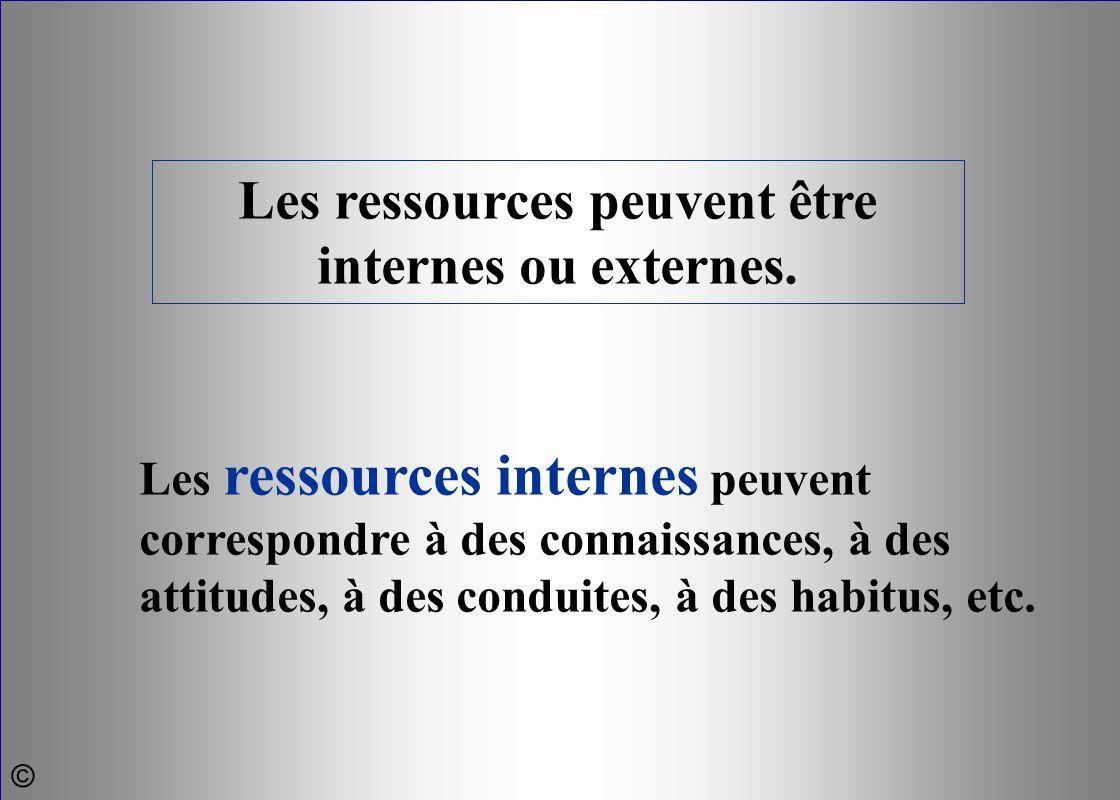 Les ressources peuvent être internes ou externes. Les ressources internes peuvent correspondre à des connaissances, à des attitudes, à des conduites,