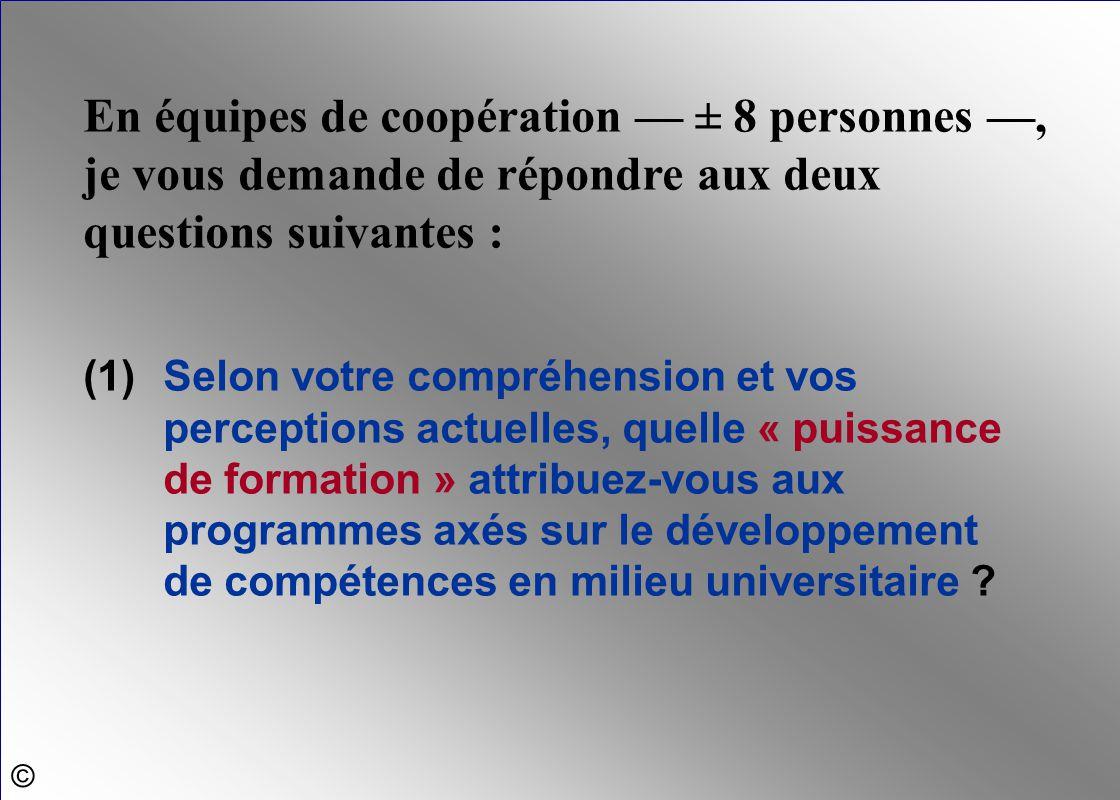 En équipes de coopération — ± 8 personnes —, je vous demande de répondre aux deux questions suivantes : (1)Selon votre compréhension et vos perception