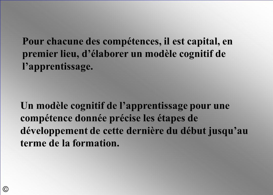 Pour chacune des compétences, il est capital, en premier lieu, d'élaborer un modèle cognitif de l'apprentissage. Un modèle cognitif de l'apprentissage