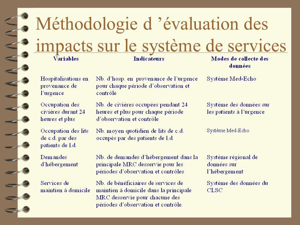 Méthodologie d 'évaluation des impacts sur le système de services