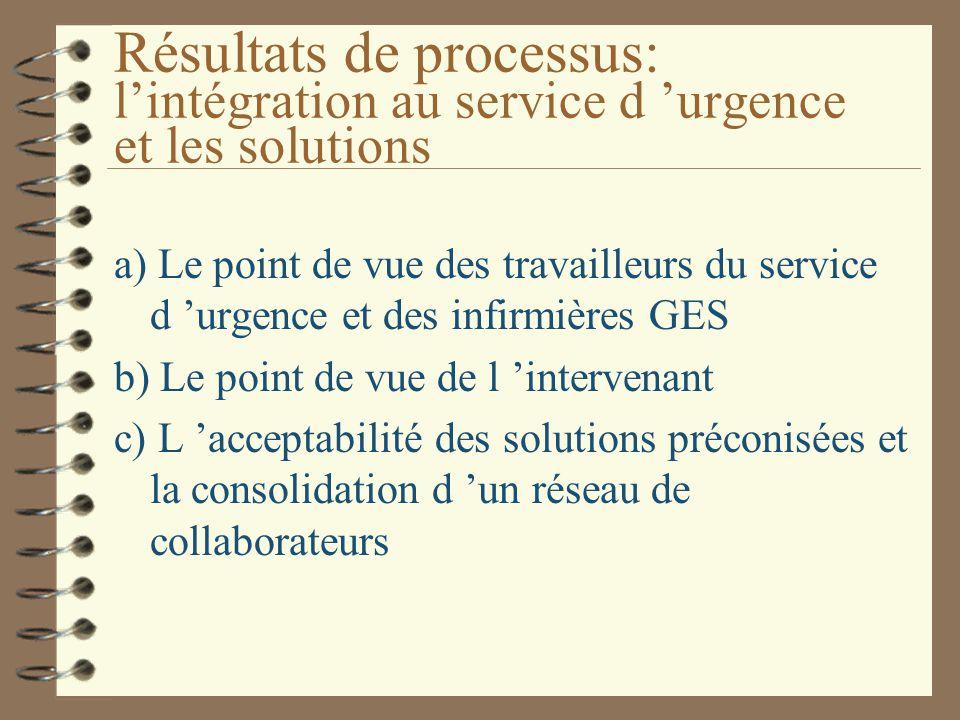 Résultats de processus: l'intégration au service d 'urgence et les solutions a) Le point de vue des travailleurs du service d 'urgence et des infirmières GES b) Le point de vue de l 'intervenant c) L 'acceptabilité des solutions préconisées et la consolidation d 'un réseau de collaborateurs