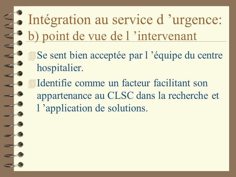Intégration au service d 'urgence: b) point de vue de l 'intervenant 4 Se sent bien acceptée par l 'équipe du centre hospitalier.