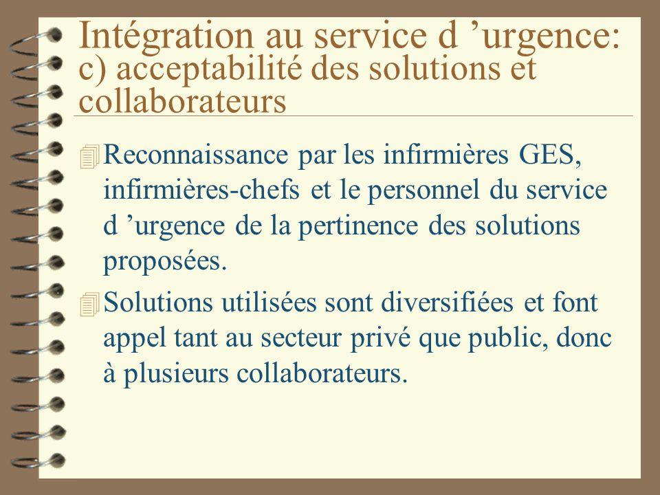 Intégration au service d 'urgence: c) acceptabilité des solutions et collaborateurs 4 Reconnaissance par les infirmières GES, infirmières-chefs et le personnel du service d 'urgence de la pertinence des solutions proposées.