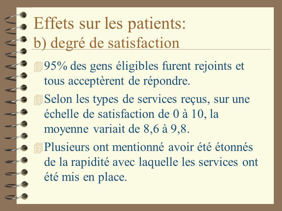Effets sur les patients: b) degré de satisfaction 4 95% des gens éligibles furent rejoints et tous acceptèrent de répondre.