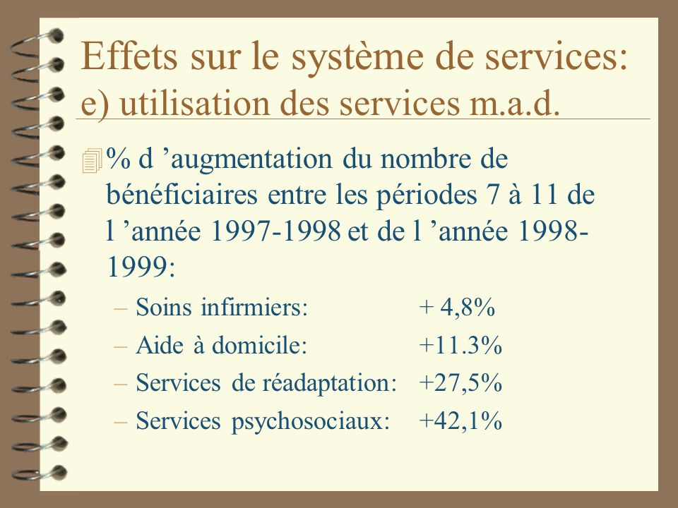 Effets sur le système de services: e) utilisation des services m.a.d.