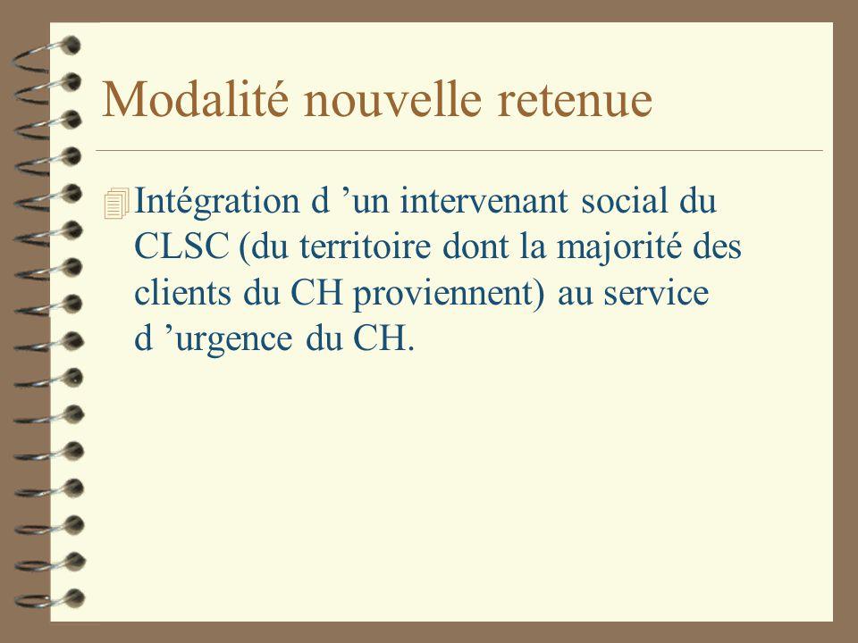 Modalité nouvelle retenue 4 Intégration d 'un intervenant social du CLSC (du territoire dont la majorité des clients du CH proviennent) au service d 'urgence du CH.