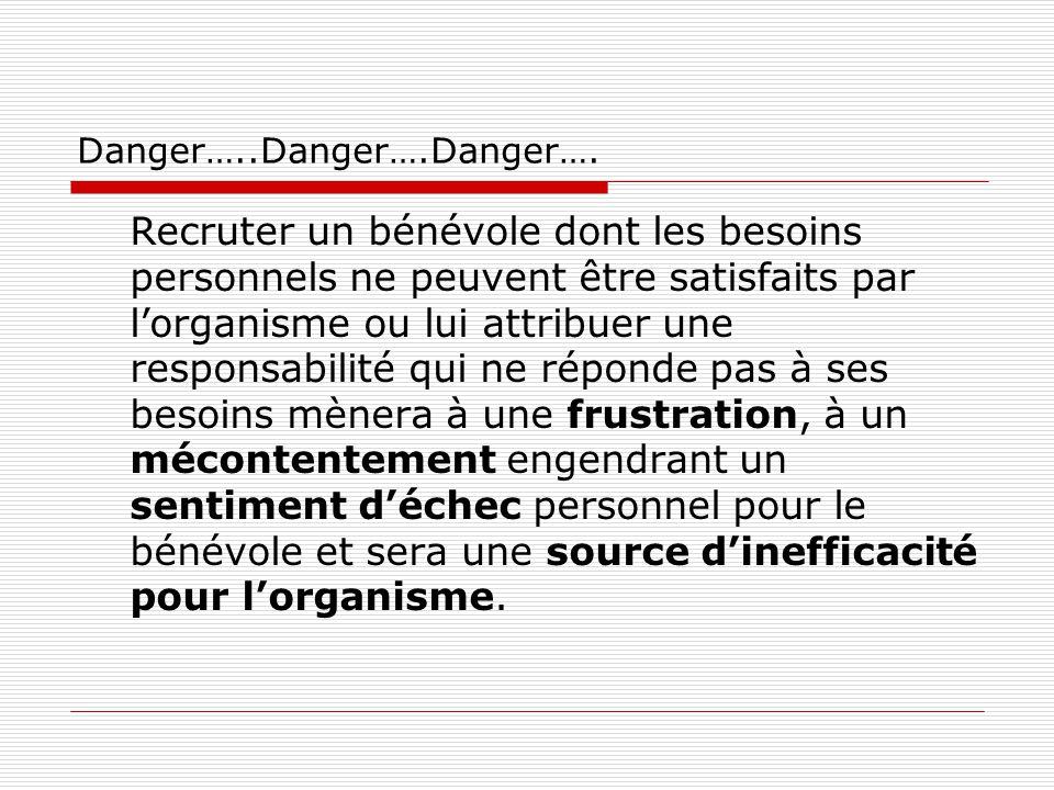 Danger…..Danger….Danger….