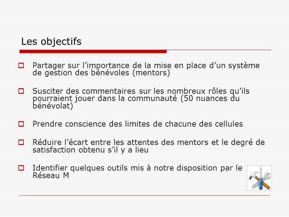 21.Participation à du mentorat collectif 22. Participation à des comités consultatifs * 23.