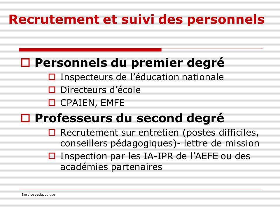 Service pédagogique Recrutement et suivi des personnels  Personnels du premier degré  Inspecteurs de l'éducation nationale  Directeurs d'école  CP