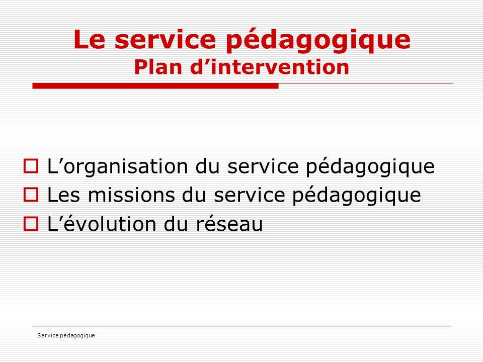 Service pédagogique Le service pédagogique Plan d'intervention  L'organisation du service pédagogique  Les missions du service pédagogique  L'évolu