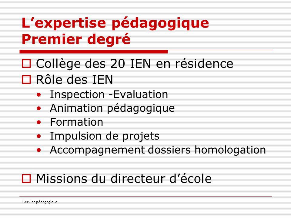 Service pédagogique L'expertise pédagogique Premier degré  Collège des 20 IEN en résidence  Rôle des IEN Inspection -Evaluation Animation pédagogiqu