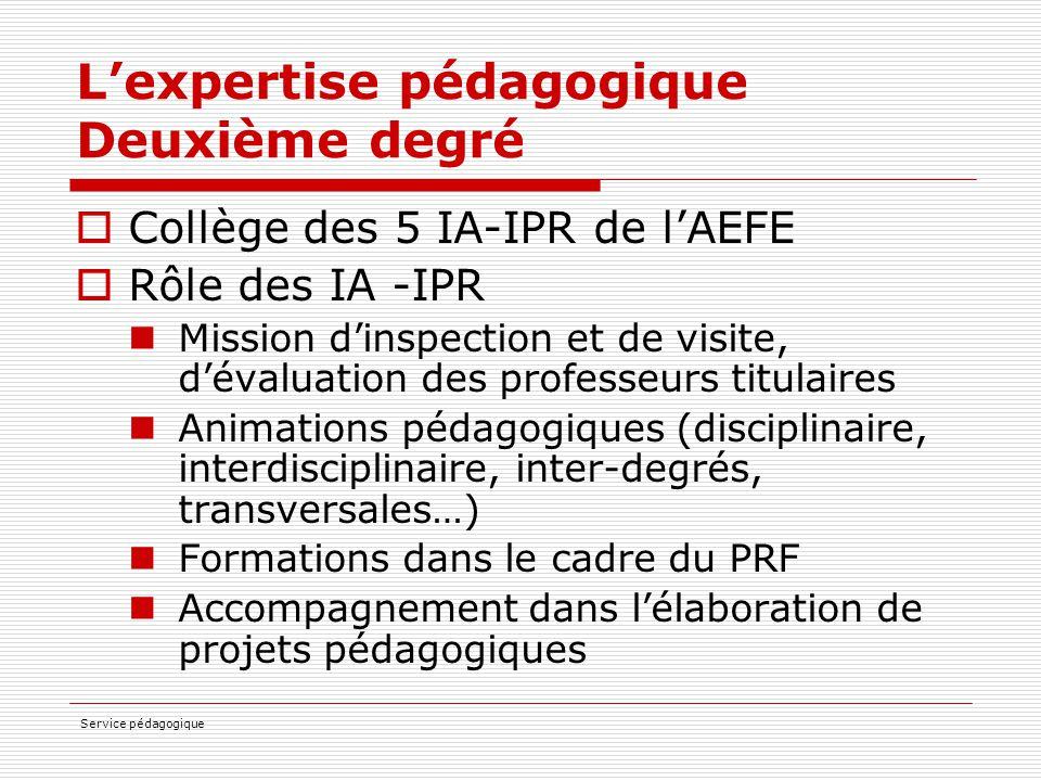 Service pédagogique L'expertise pédagogique Deuxième degré  Collège des 5 IA-IPR de l'AEFE  Rôle des IA -IPR Mission d'inspection et de visite, d'év