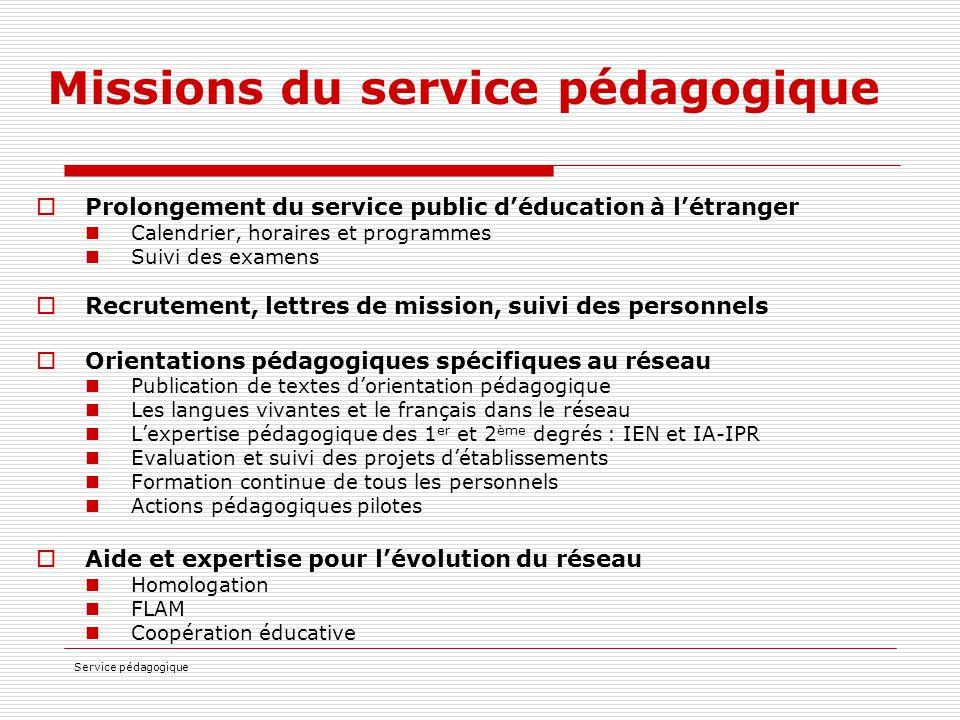 Service pédagogique Missions du service pédagogique  Prolongement du service public d'éducation à l'étranger Calendrier, horaires et programmes Suivi