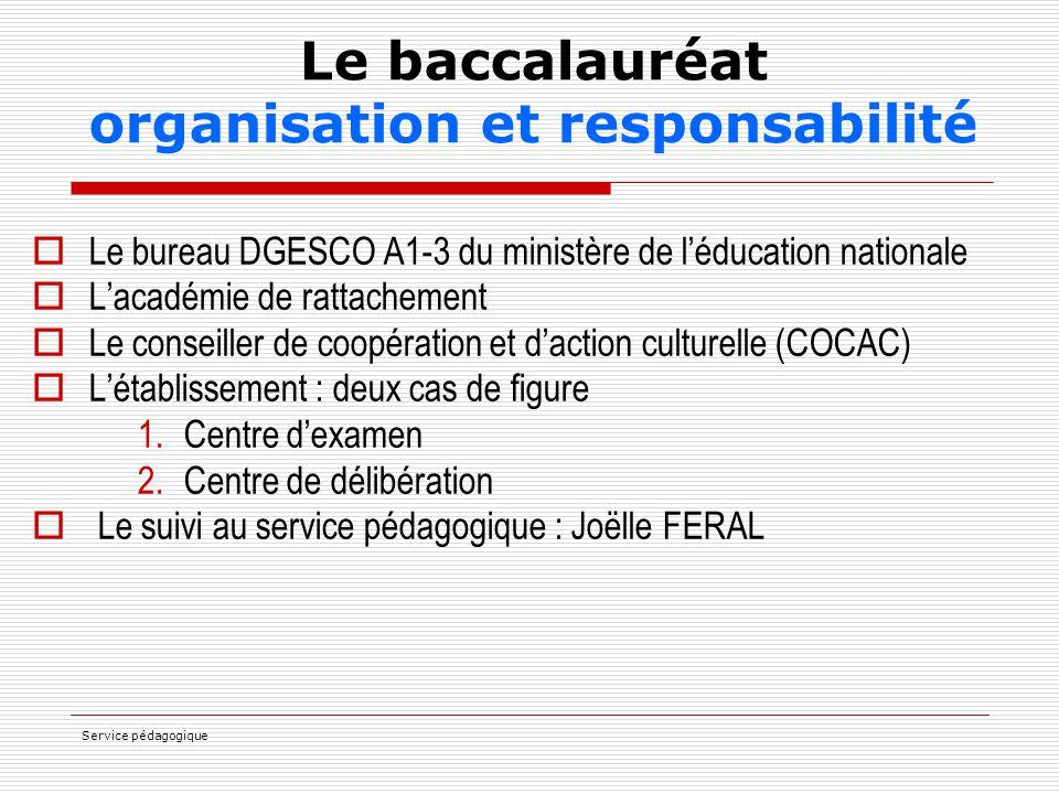 Service pédagogique Le baccalauréat organisation et responsabilité  Le bureau DGESCO A1-3 du ministère de l'éducation nationale  L'académie de ratta