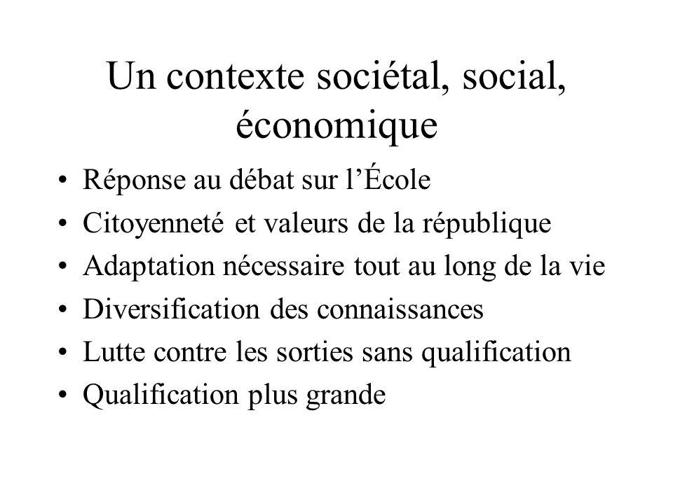 Un contexte sociétal, social, économique Réponse au débat sur l'École Citoyenneté et valeurs de la république Adaptation nécessaire tout au long de la
