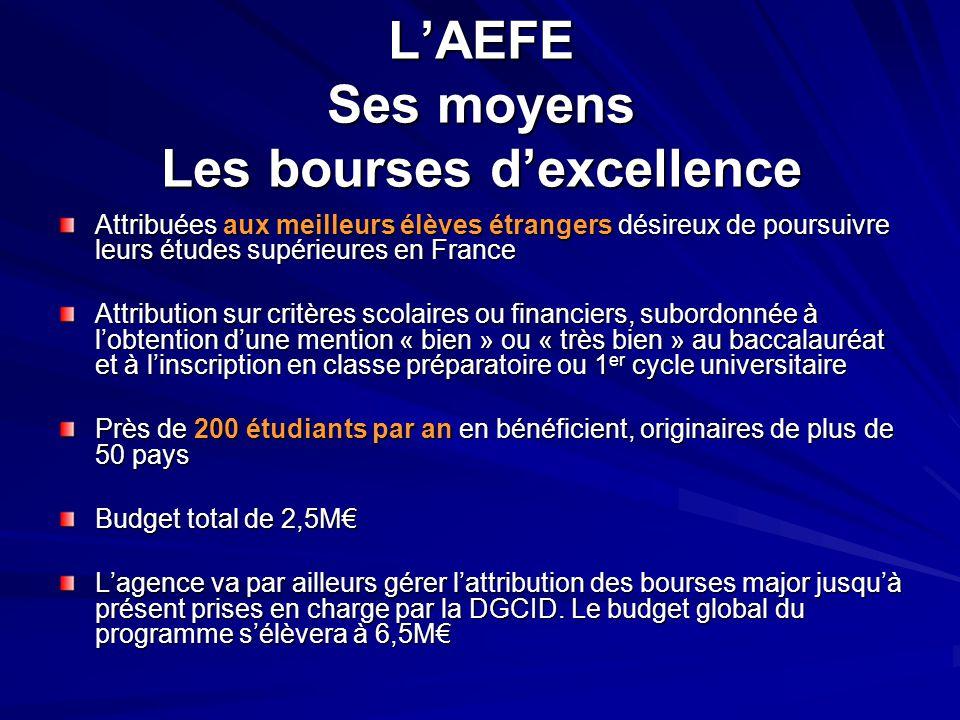 L'AEFE Ses moyens Les bourses d'excellence Attribuées aux meilleurs élèves étrangers désireux de poursuivre leurs études supérieures en France Attribu