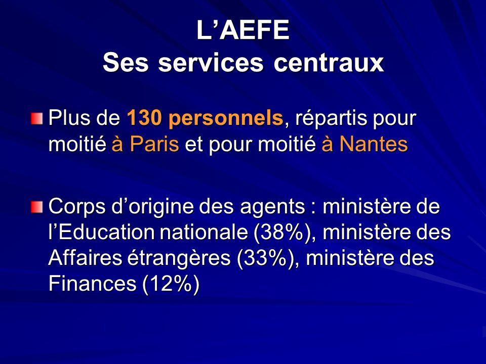 L'AEFE Ses services centraux Plus de 130 personnels, répartis pour moitié à Paris et pour moitié à Nantes Corps d'origine des agents : ministère de l'