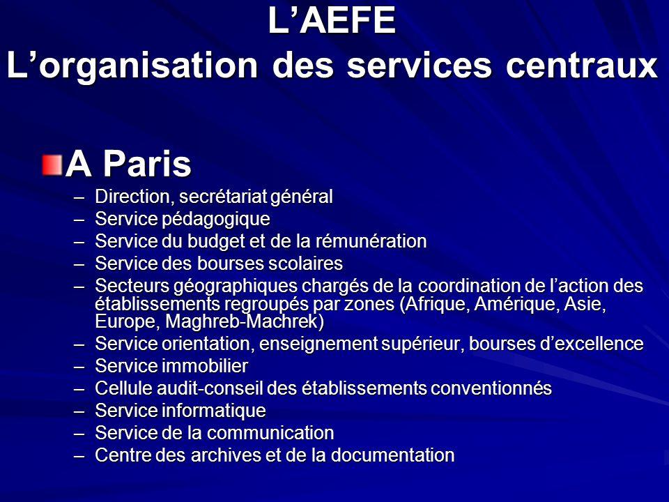 L'AEFE L'organisation des services centraux A Paris –Direction, secrétariat général –Service pédagogique –Service du budget et de la rémunération –Ser