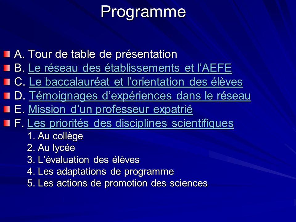Programme A. Tour de table de présentation B. Le réseau des établissements et l'AEFE Le réseau des établissements et l'AEFELe réseau des établissement