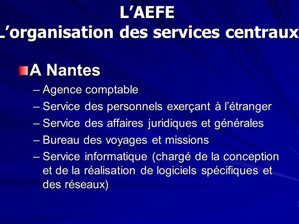 A Nantes –Agence comptable –Service des personnels exerçant à l'étranger –Service des affaires juridiques et générales –Bureau des voyages et missions