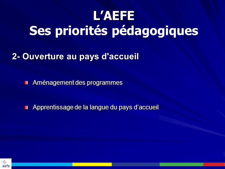 Aménagement des programmes 2- Ouverture au pays d'accueil Apprentissage de la langue du pays d'accueil L'AEFE L'AEFE Ses priorités pédagogiques