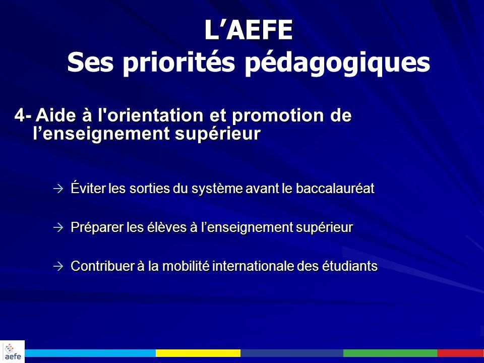  Éviter les sorties du système avant le baccalauréat  Préparer les élèves à l'enseignement supérieur  Contribuer à la mobilité internationale des é