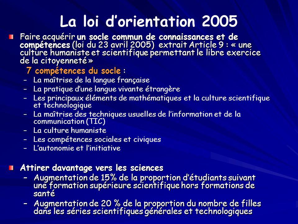 Faire acquérir un socle commun de connaissances et de compétences (loi du 23 avril 2005) extrait Article 9 : « une culture humaniste et scientifique p