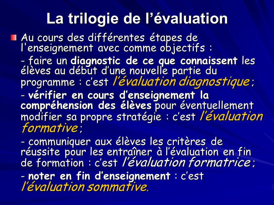 La trilogie de l'évaluation Au cours des différentes étapes de l'enseignement avec comme objectifs : - faire un diagnostic de ce que connaissent les é