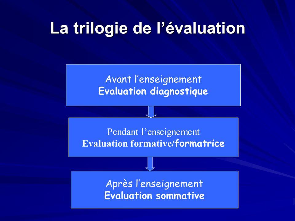 La trilogie de l'évaluation Avant l'enseignement Evaluation diagnostique Pendant l'enseignement Evaluation formative/ formatrice Après l'enseignement