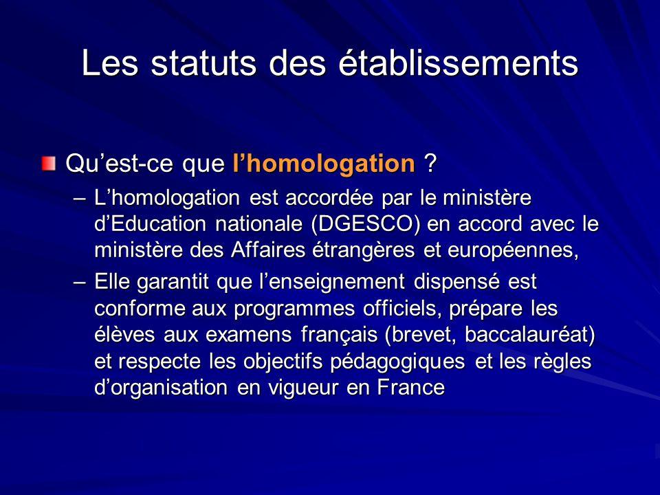 Les statuts des établissements Qu'est-ce que l'homologation ? –L'homologation est accordée par le ministère d'Education nationale (DGESCO) en accord a