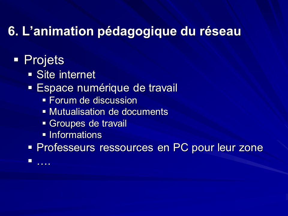  Projets  Site internet  Espace numérique de travail  Forum de discussion  Mutualisation de documents  Groupes de travail  Informations  Profe