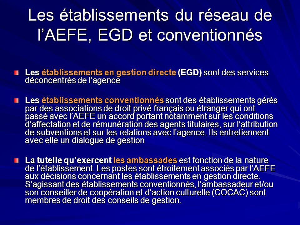 Les établissements du réseau de l'AEFE, EGD et conventionnés Les établissements en gestion directe (EGD) sont des services déconcentrés de l'agence Le