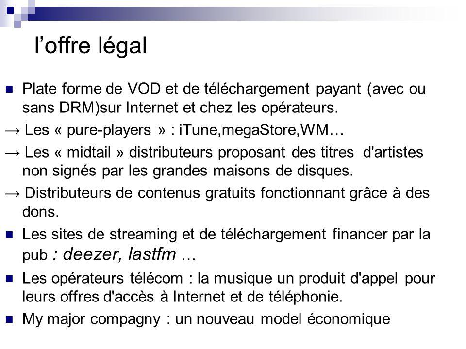l'offre légal Plate forme de VOD et de téléchargement payant (avec ou sans DRM)sur Internet et chez les opérateurs. → Les « pure-players » : iTune,meg
